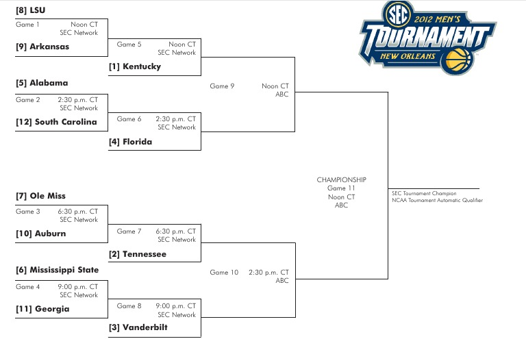 Selective image for printable sec tournament bracket